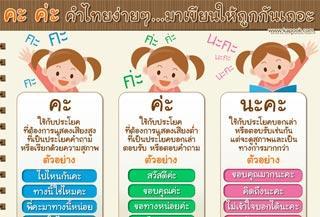 คำราชาศัพท์; ภาษาไทย