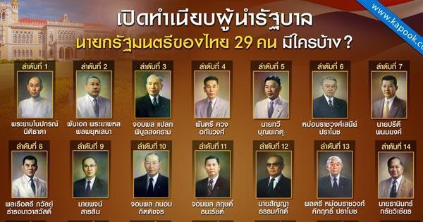 นายกรัฐมนตรีไทย
